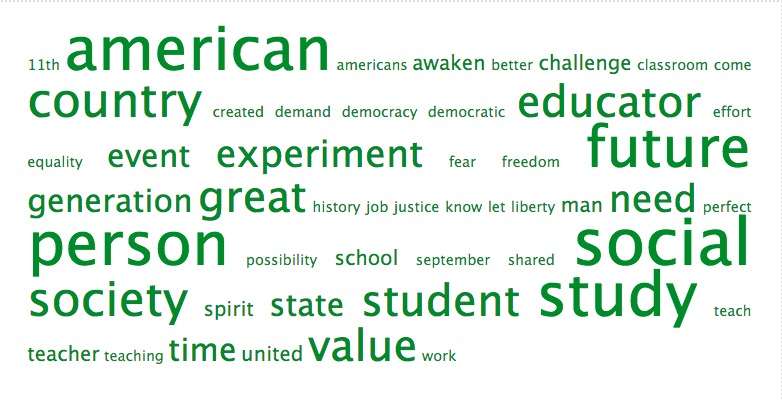 Most frequent words in the speech given by Aiden Davis in 2011 to the National Council of Social Studies after 9/11 (www.wordsift.com)